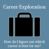 Career Exploration. How do I figure out which career is best for me?